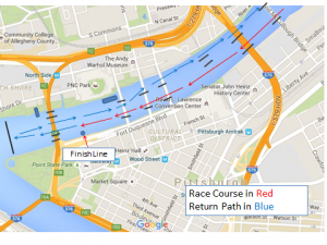 HOTO Race Course Section Three